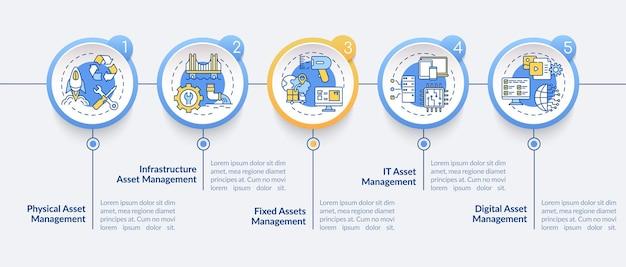 Modèle d'infographie de types de surveillance des actifs. éléments de conception de présentation physique et d'infrastructure. visualisation des données avec des étapes. diagramme chronologique du processus. disposition du flux de travail avec des icônes linéaires