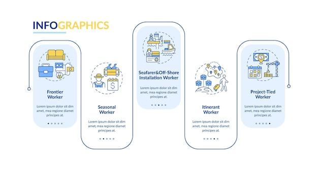 Modèle d'infographie de types de travailleurs migrants. éléments de conception de présentation d'immigrants.