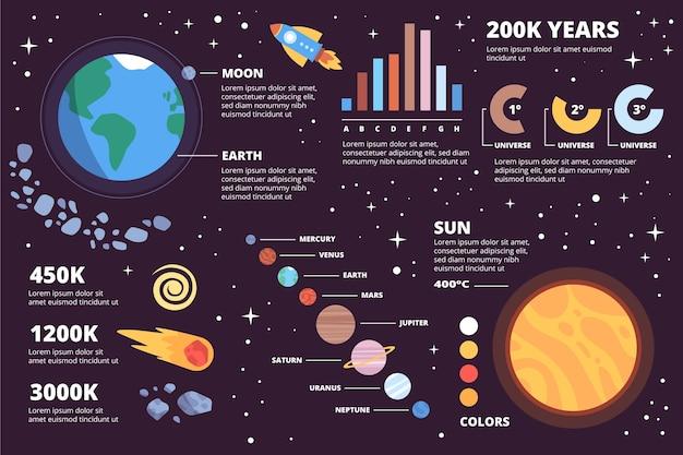 Modèle d'infographie de l'univers plat