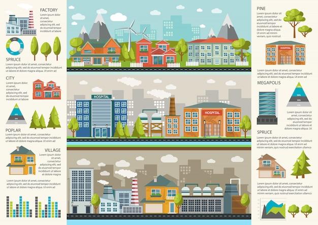 Modèle d'infographie de l'urbanité