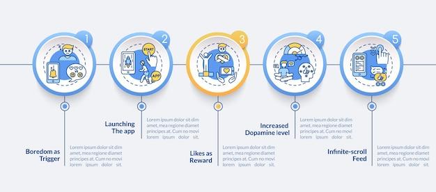 Modèle d'infographie d'utilisation excessive des médias sociaux