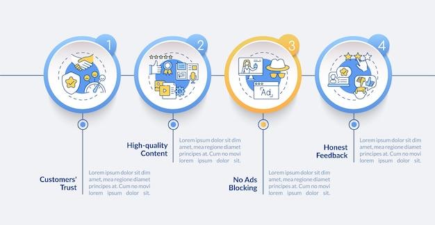 Modèle d'infographie sur les valeurs de marketing d'influence