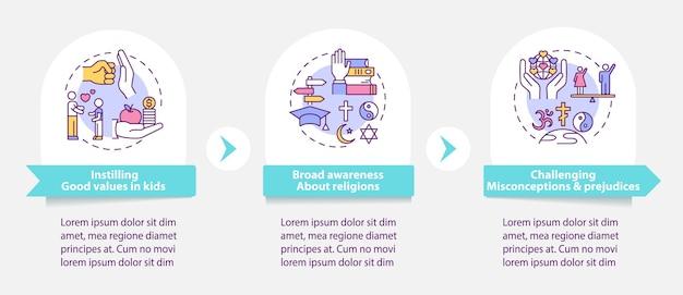 Modèle d'infographie sur les valeurs religieuses