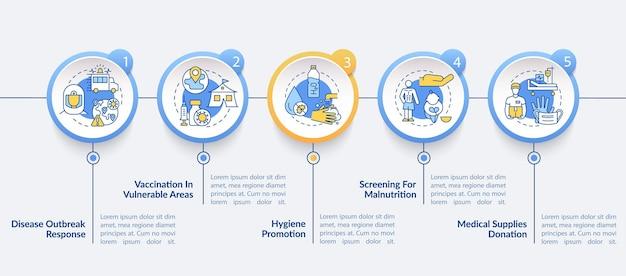 Modèle d'infographie vectorielle d'assistance sanitaire humanitaire. éléments de conception de contour de présentation de charité. visualisation des données en 5 étapes. diagramme d'informations sur la chronologie du processus. disposition du flux de travail avec des icônes de ligne