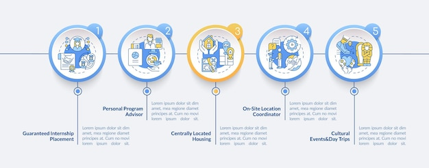 Modèle d'infographie vectorielle sur les avantages du stage. éléments de conception de contour de présentation de conseiller personnel. visualisation des données en 5 étapes. diagramme d'informations sur la chronologie du processus. disposition du flux de travail avec des icônes de ligne