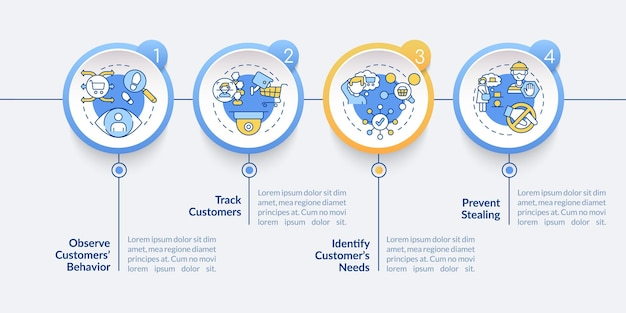 Modèle d'infographie vectorielle sur le comportement des clients. sécurité dans les éléments de conception de contour de présentation de vente au détail. visualisation des données en 4 étapes. diagramme d'informations sur la chronologie du processus. disposition du flux de travail avec des icônes de ligne