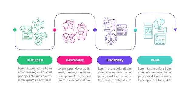 Modèle d'infographie vectorielle de convivialité ux. findability, éléments de conception de contour de présentation de valeur. visualisation des données en 4 étapes. diagramme d'informations sur la chronologie du processus. disposition du flux de travail avec des icônes de ligne
