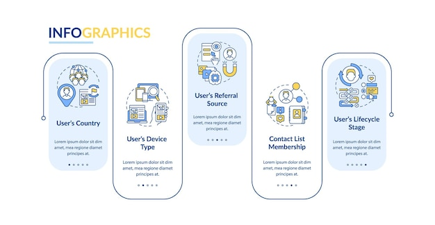 Modèle d'infographie vectorielle de critères de règles intelligentes. éléments de conception de présentation de marketing numérique. visualisation des données en 5 étapes. diagramme de chronologie de processus. disposition du flux de travail avec des icônes linéaires