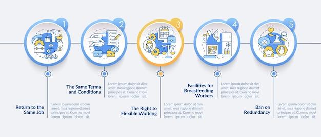 Modèle d'infographie vectorielle sur les droits des employés de retour au travail. éléments de conception de contour de présentation. visualisation des données en 5 étapes. diagramme d'informations sur la chronologie du processus. disposition du flux de travail avec des icônes de ligne