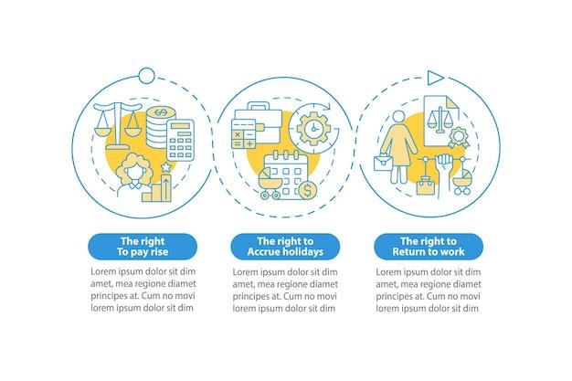 Modèle d'infographie vectorielle sur les droits des travailleurs de congé de maternité. éléments de conception de contour de présentation. visualisation des données en 3 étapes. diagramme d'informations sur la chronologie du processus. disposition du flux de travail avec des icônes de ligne