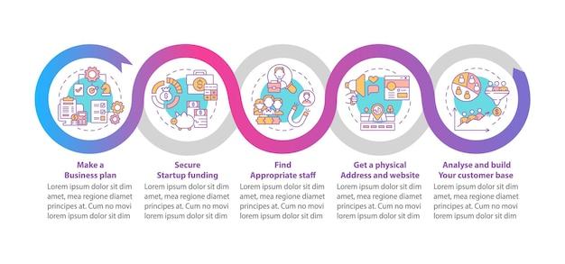 Modèle d'infographie vectorielle des étapes du processus de lancement de démarrage. éléments de conception de contour de présentation d'entreprise. visualisation des données en 5 étapes. diagramme d'informations sur la chronologie du processus. disposition du flux de travail avec des icônes de ligne