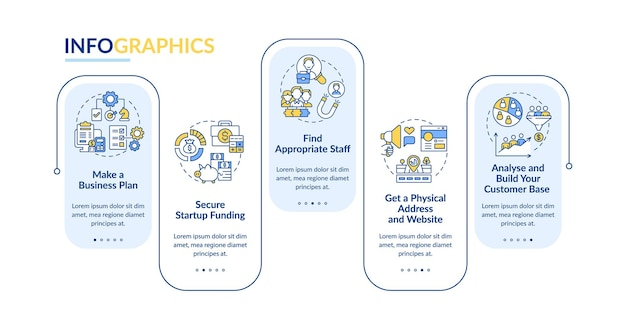 Modèle d'infographie vectorielle des étapes de lancement de démarrage. éléments de conception de contour de présentation d'entreprise. visualisation des données en 5 étapes. diagramme d'informations sur la chronologie du processus. disposition du flux de travail avec des icônes de ligne