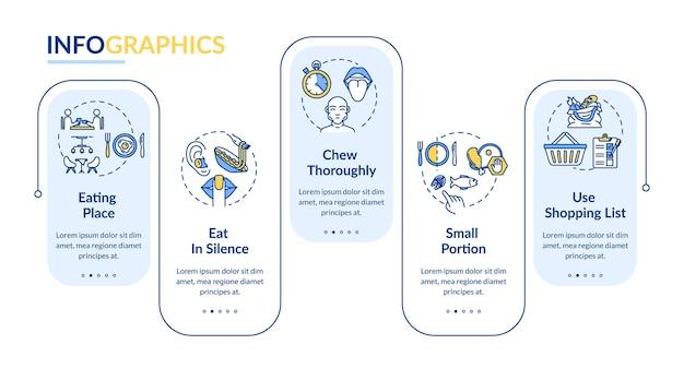 Modèle d'infographie vectorielle sur les habitudes alimentaires conscientes