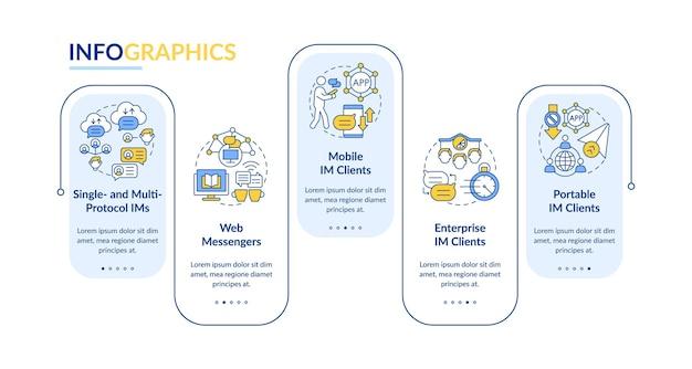 Modèle d'infographie vectorielle de logiciel de messagerie instantanée. éléments de conception de contour de présentation messenger. visualisation des données en 5 étapes. diagramme d'informations sur la chronologie du processus. disposition du flux de travail avec des icônes de ligne