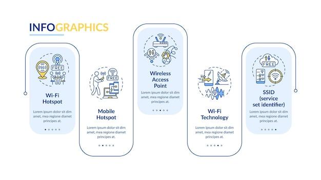Modèle d'infographie vectorielle de moyens de connexion internet. éléments de conception de contour de présentation de réseau mondial. visualisation des données en 5 étapes. diagramme d'informations sur la chronologie du processus. disposition du flux de travail avec des icônes de ligne