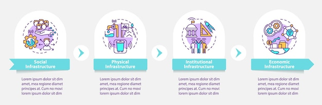 Modèle d'infographie vectorielle des piliers de la ville intelligente. éléments de conception de contour de présentation d'infrastructure. visualisation des données en 4 étapes. diagramme d'informations sur la chronologie du processus. disposition du flux de travail avec des icônes de ligne
