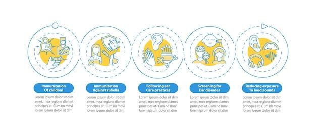 Modèle d'infographie vectorielle sur la prévention de la surdité. réduire l'exposition aux éléments de conception de présentation de bruit. visualisation des données en 5 étapes. diagramme de chronologie de processus. disposition du flux de travail avec des icônes linéaires