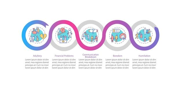 Modèle d'infographie vectorielle de raisons de divorce. la dissolution du mariage provoque des éléments de conception de présentation. visualisation des données en 5 étapes. diagramme de chronologie de processus. disposition du flux de travail avec des icônes linéaires