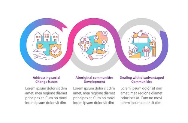 Modèle d'infographie vectorielle de société cible. la présentation de la communauté autochtone décrit les éléments de conception. visualisation des données en 3 étapes. diagramme d'informations sur la chronologie du processus. disposition du flux de travail avec des icônes de ligne