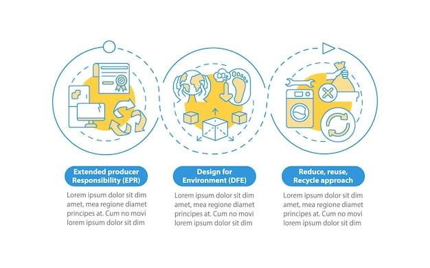 Modèle d'infographie vectorielle de stratégies de réduction des déchets électroniques. conception d'éléments de conception de présentation d'environnement. visualisation des données en 3 étapes. diagramme de chronologie de processus. disposition du flux de travail avec des icônes linéaires