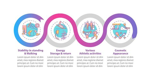 Modèle d'infographie vectorielle de tâches de prothèses de jambe. stabilité, éléments de conception de présentation de stockage d'énergie. visualisation des données en 4 étapes. diagramme de chronologie de processus. disposition du flux de travail avec des icônes linéaires
