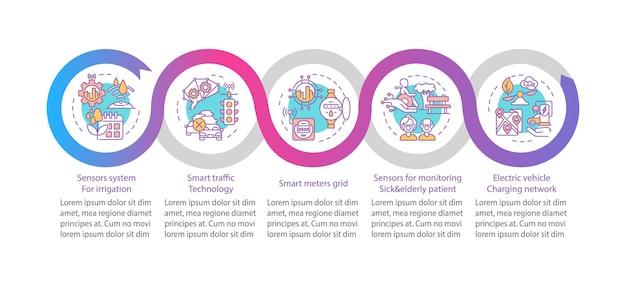 Modèle d'infographie vectorielle des technologies de la ville intelligente. éléments de conception de contour de présentation de la vie urbaine. visualisation des données en 5 étapes. diagramme d'informations sur la chronologie du processus. disposition du flux de travail avec des icônes de ligne