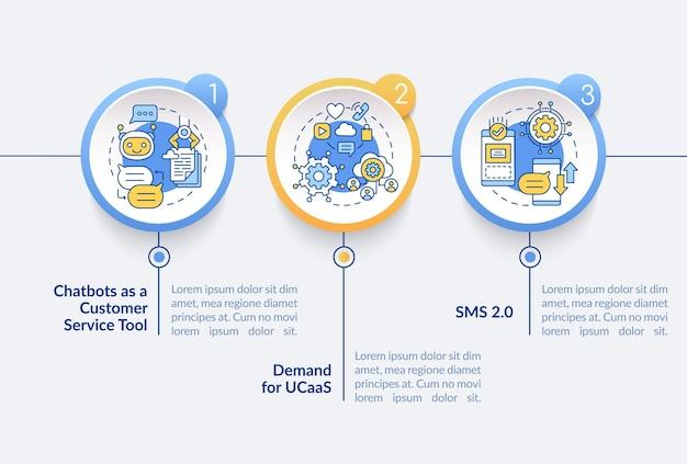Modèle d'infographie vectorielle de tendance de logiciel de messagerie. éléments de conception de contour de présentation de chatbot. visualisation des données en 3 étapes. diagramme d'informations sur la chronologie du processus. disposition du flux de travail avec des icônes de ligne
