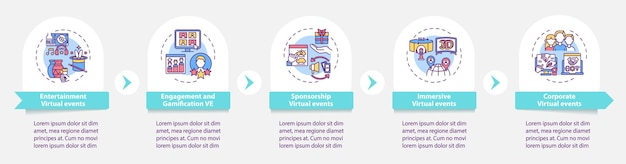 Modèle d'infographie vectorielle de types d'événements en ligne. immersion, éléments de conception de présentation de sessions d'entreprise. visualisation des données en 5 étapes. diagramme de chronologie de processus. disposition du flux de travail avec des icônes linéaires