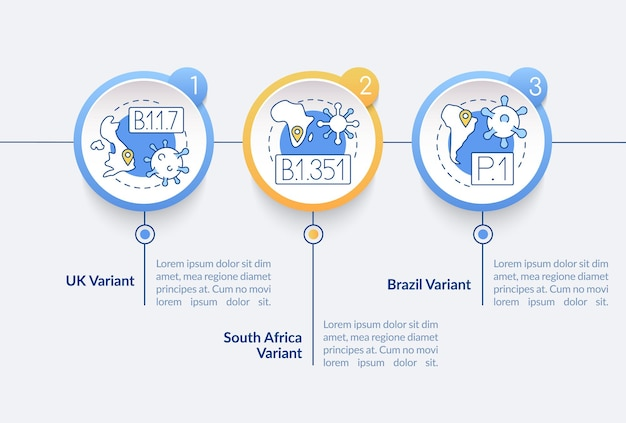 Modèle d'infographie vectorielle de types de virus. éléments de conception de présentation de variante du royaume-uni. visualisation des données en 3 étapes. diagramme de chronologie de processus. disposition du flux de travail avec des icônes linéaires