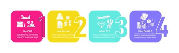Modèle d'infographie vectorielle wi-fi et carte sim locale. éléments de conception de présentation de services réseau payants. visualisation des données en 4 étapes. diagramme de chronologie de processus. disposition du flux de travail avec des icônes linéaires