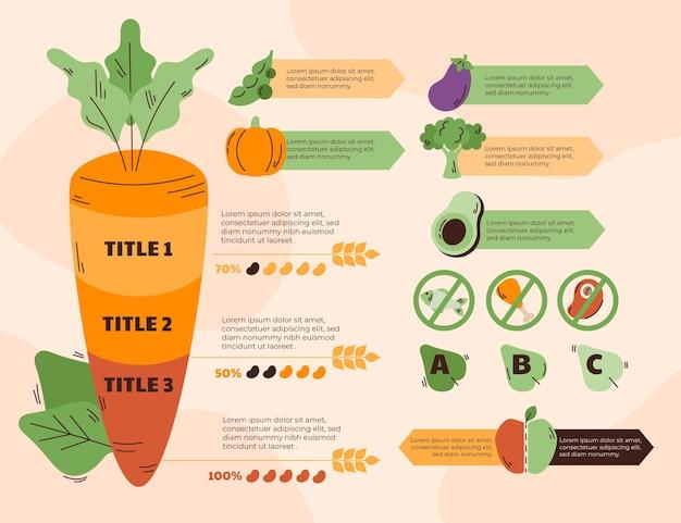 Modèle d'infographie végétarien plat dessiné à la main
