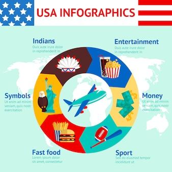 Modèle d'infographie de voyage usa