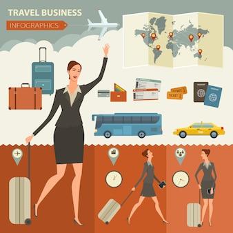 Modèle d'infographie de voyage et voyage d'affaires pour votre entreprise, sites web