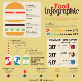 Modèle infographique alimentaire avec un hamburger et des graphiques