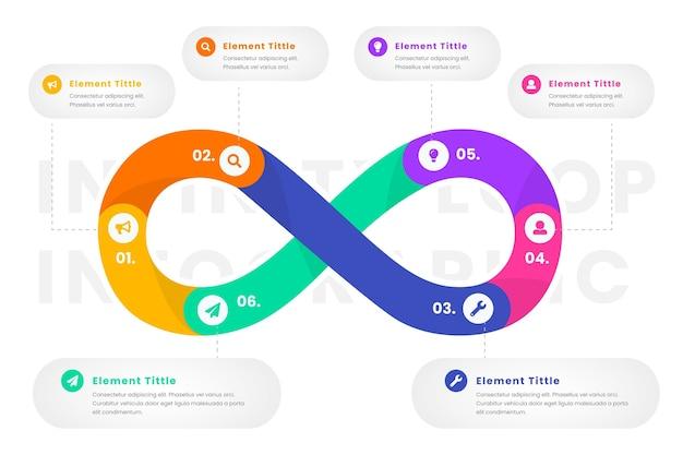 Modèle infographique de boucle infini