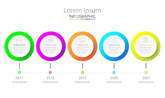 Modèle infographique de cercle de chronologie minimale cinq options ou étapes.