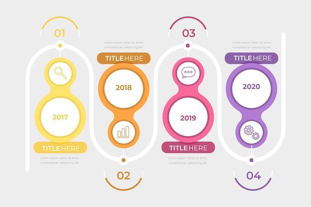 Modèle infographique de chronologie colorée