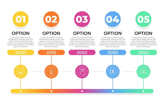 Modèle infographique de chronologie avec des couleurs
