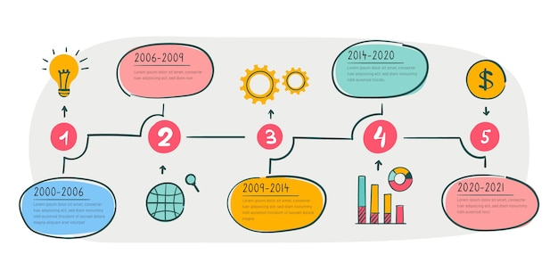 Modèle infographique de chronologie dessiné à la main