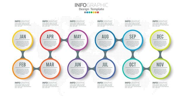 Modèle infographique de chronologie avec douze mois.