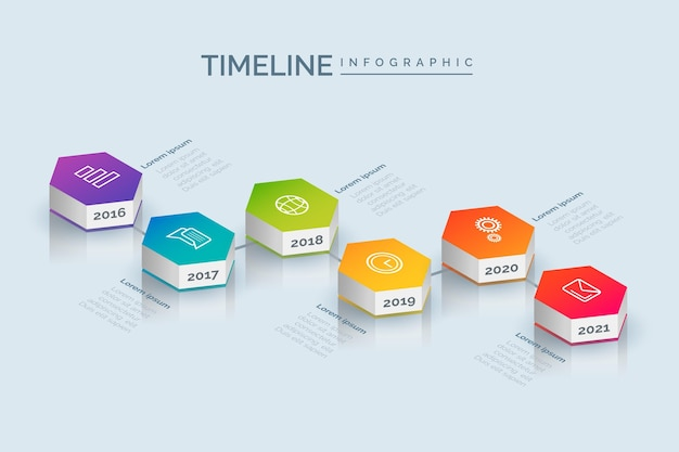 Modèle infographique de chronologie isométrique