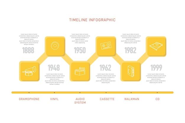 Modèle Infographique De Chronologie Plate Vecteur gratuit