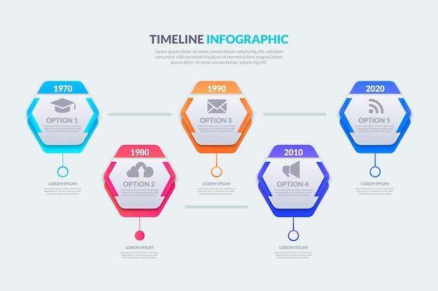 Modèle infographique de chronologie