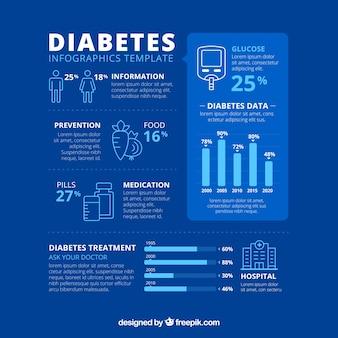 Modèle infographique de diabète avec un design plat