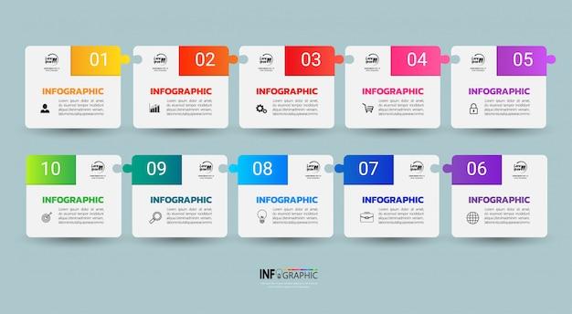 Modèle infographique en dix étapes.