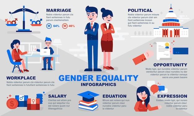Modèle infographique d'égalité des sexes.