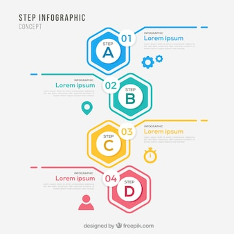 Modèle infographique avec étapes