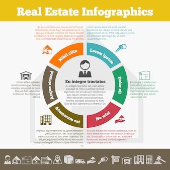 Modèle infographique immobilier