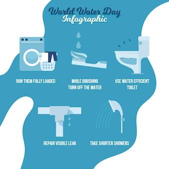 Modèle infographique de la journée mondiale de l'eau plate
