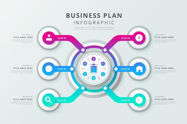 Modèle infographique de plan d'affaires